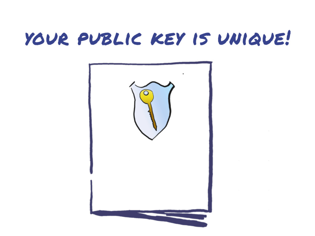 your public key is unique!