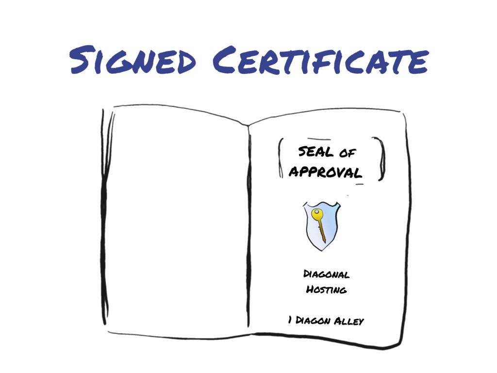 Signed Certificate Diagonal Hosting 1 Diagon Al...