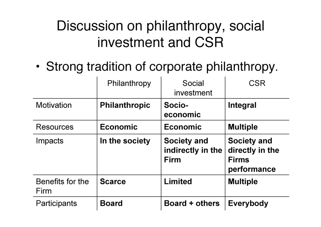 Discussion on philanthropy, social investment a...