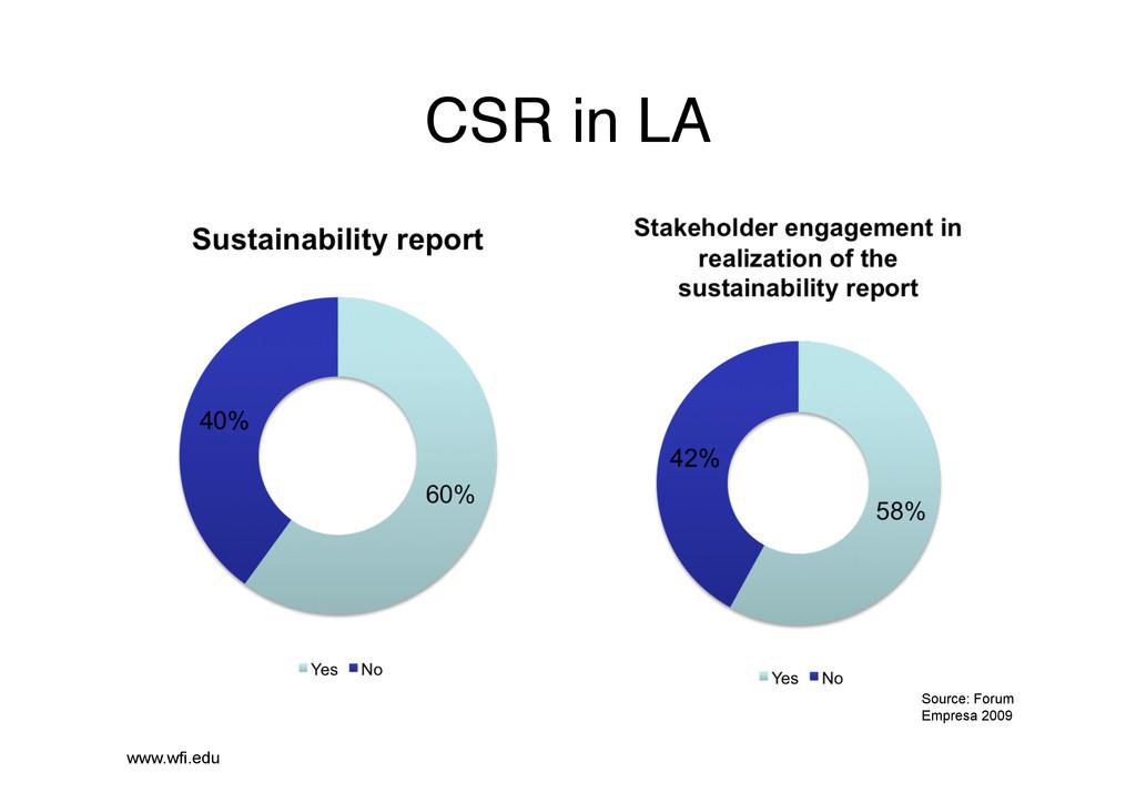 CSR in LA! www.wfi.edu Source: Forum Empresa 20...