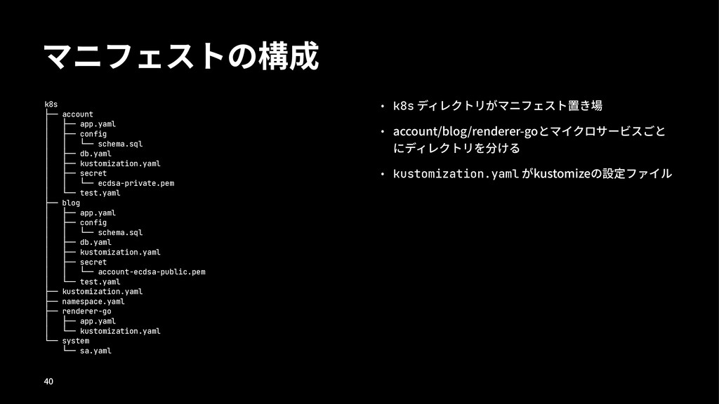 ُؼنؘتعס啶䡗 k8s ├── account │ ├── app.yaml │ ├── ...