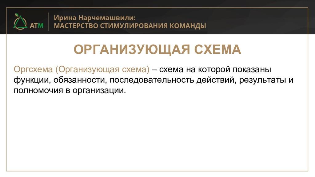ОРГАНИЗУЮЩАЯ СХЕМА Оргсхема (Организующая схема...
