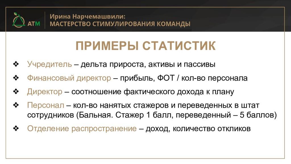 ПРИМЕРЫ СТАТИСТИК ❖ Учредитель – дельта прирост...