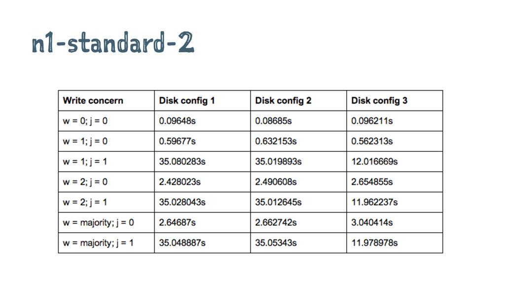 n1-standard-2