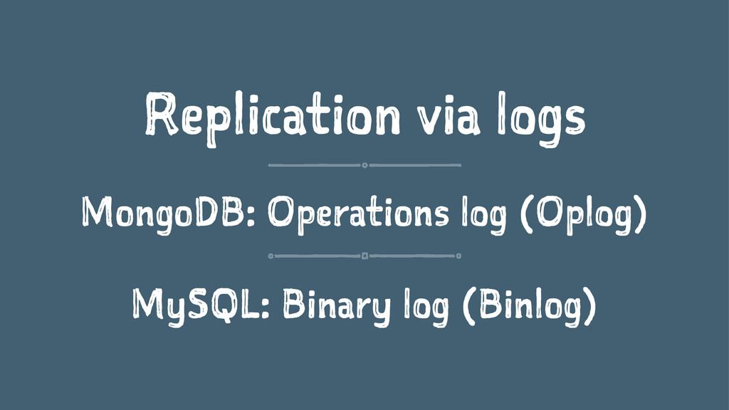 Replication via logs MongoDB: Operations log (O...