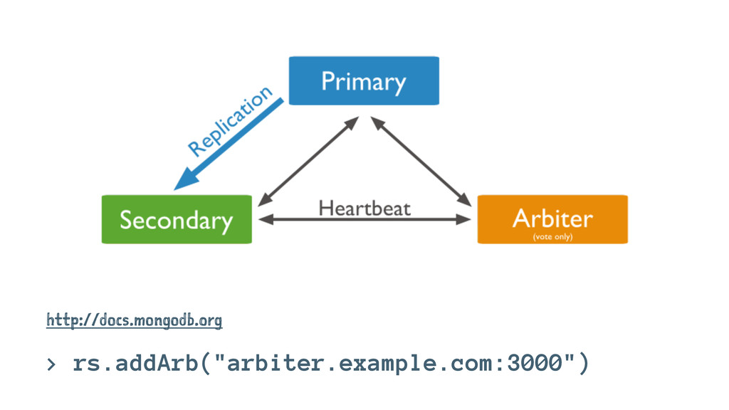 "http://docs.mongodb.org > rs.addArb(""arbiter.ex..."