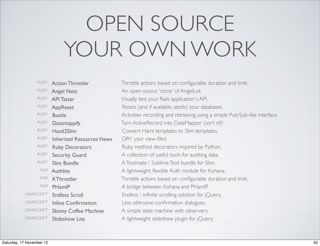 OPEN SOURCE YOUR OWN WORK RUBY Action Throttler...