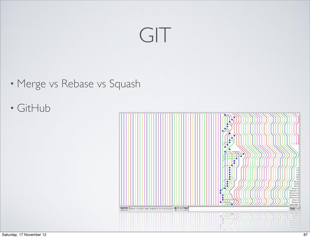 GIT • Merge vs Rebase vs Squash • GitHub 87 Sat...