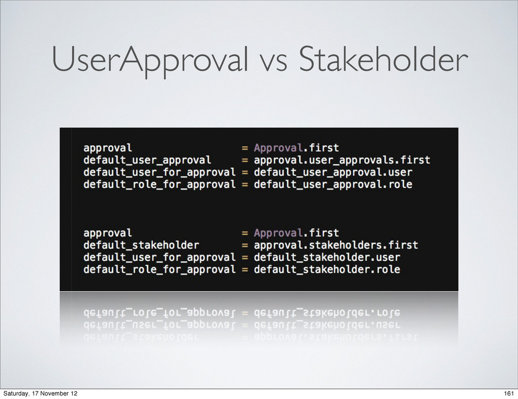 UserApproval vs Stakeholder 161 Saturday, 17 No...