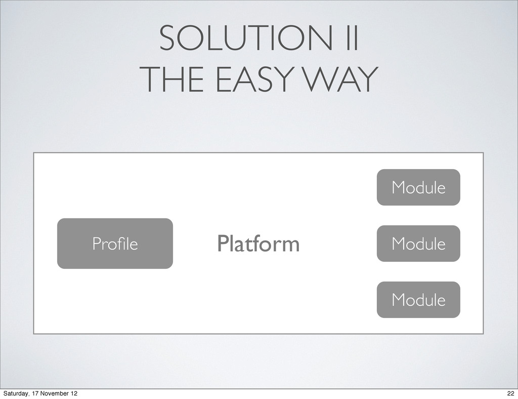 SOLUTION II THE EASY WAY Platform Profile Module...