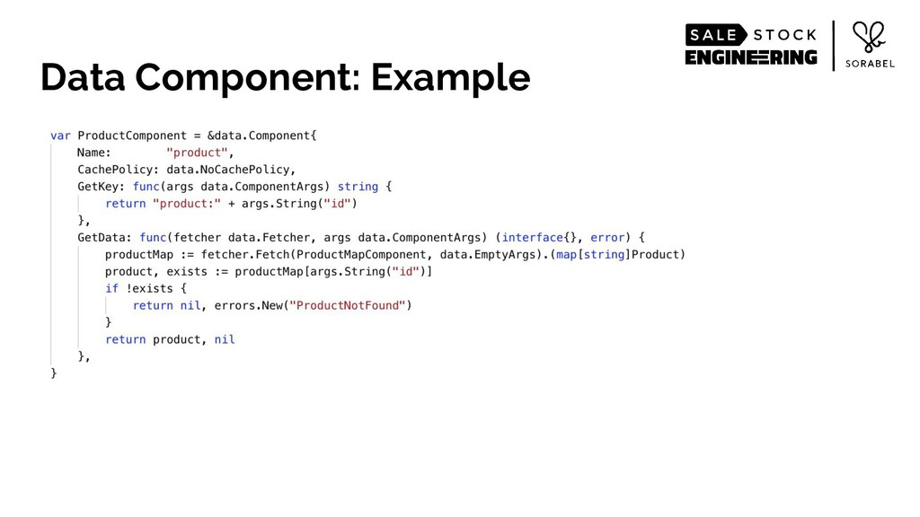 Data Component: Example