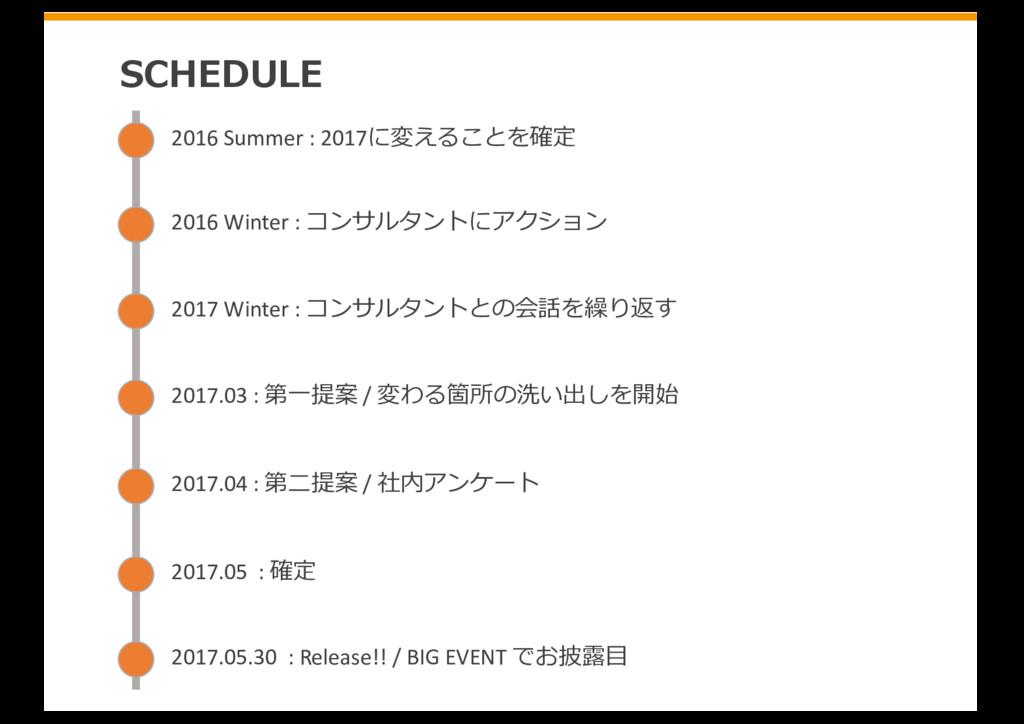 SCHEDULE 2016 Summer : 2017に変えることを確定 2016 Winte...
