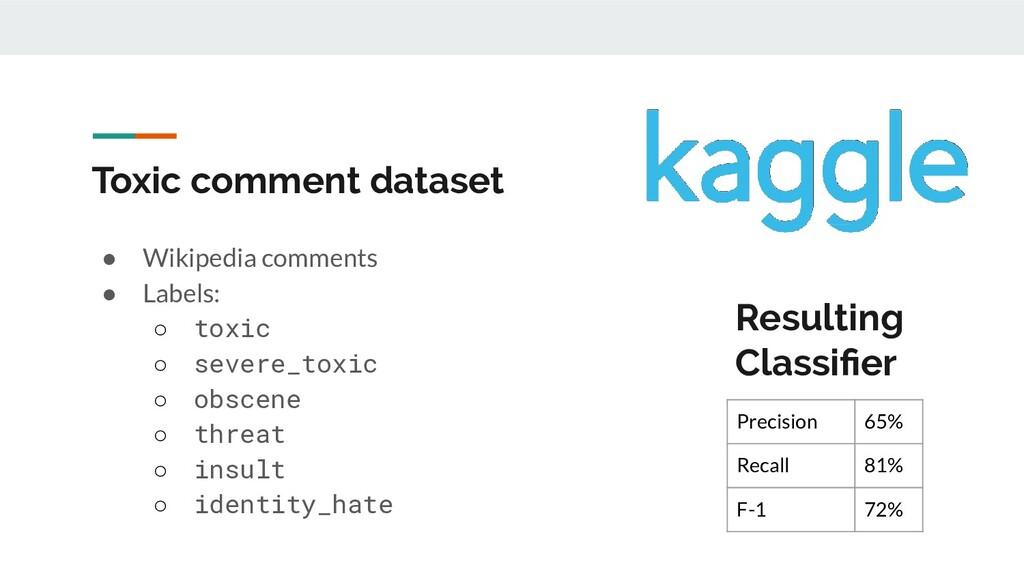Toxic comment dataset ● Wikipedia comments ● La...