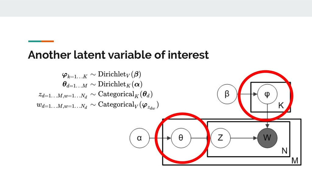 Another latent variable of interest