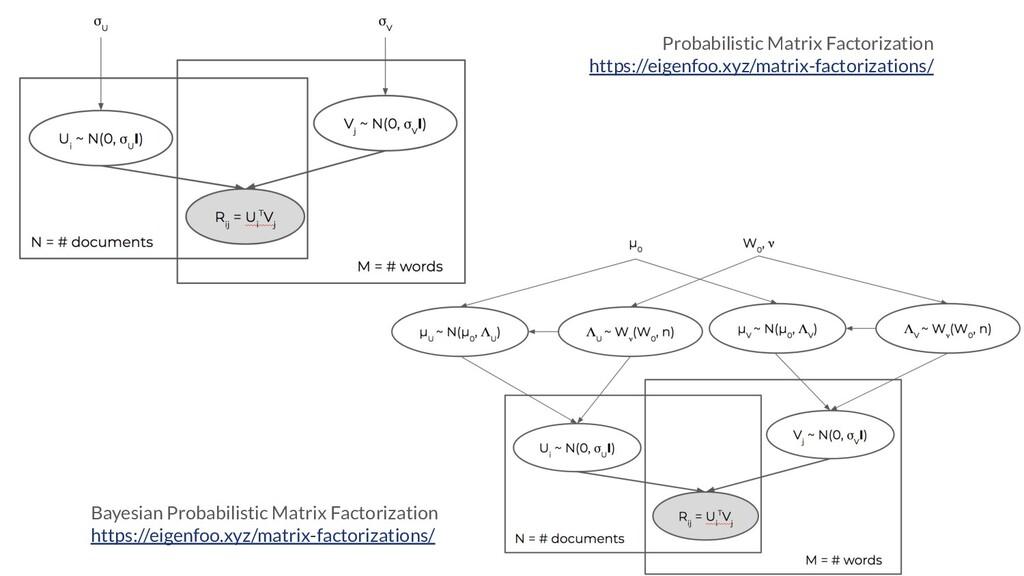 Probabilistic Matrix Factorization https://eige...