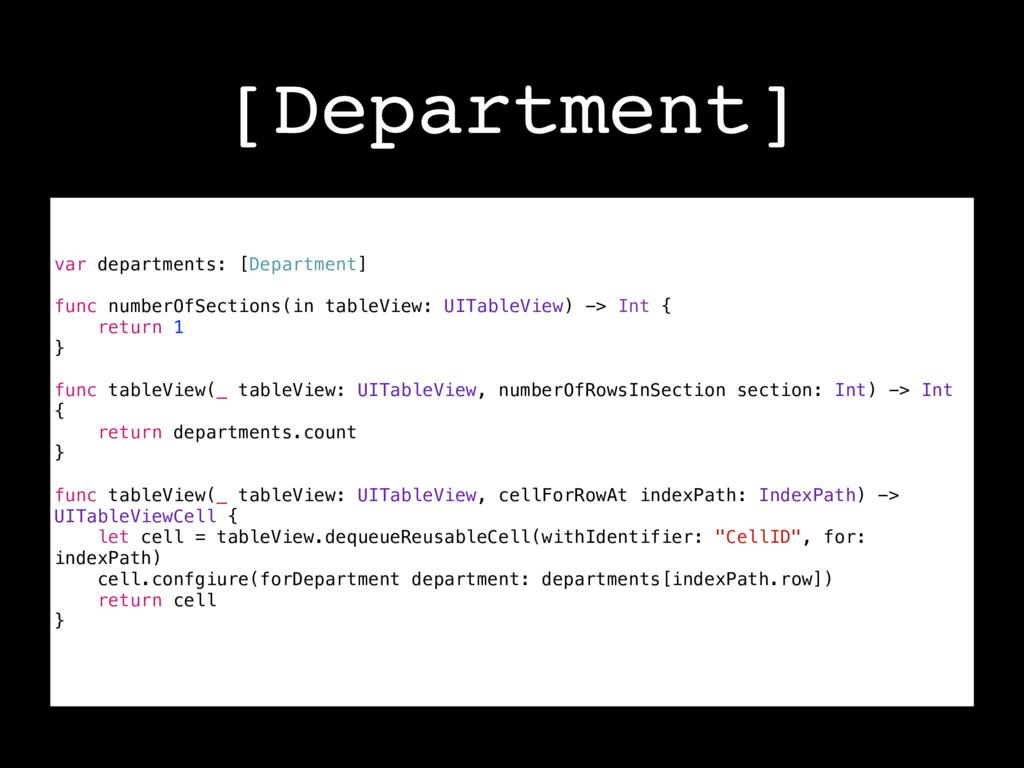 [Department] var departments: [Department] func...