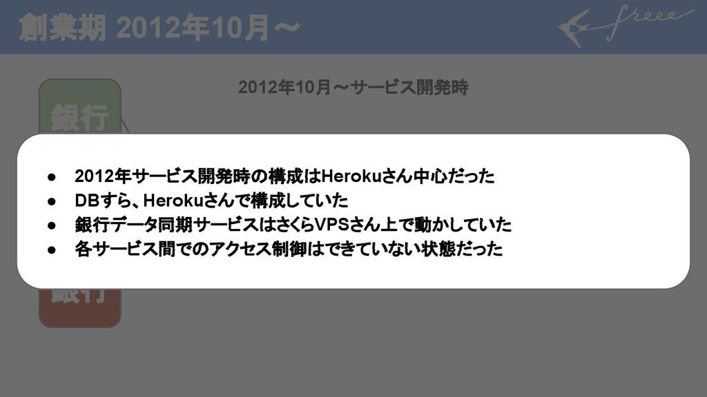創業期 2012年10月〜 2012年10月〜サービス開発時 さくらVPS 銀行 銀行 銀行 ...