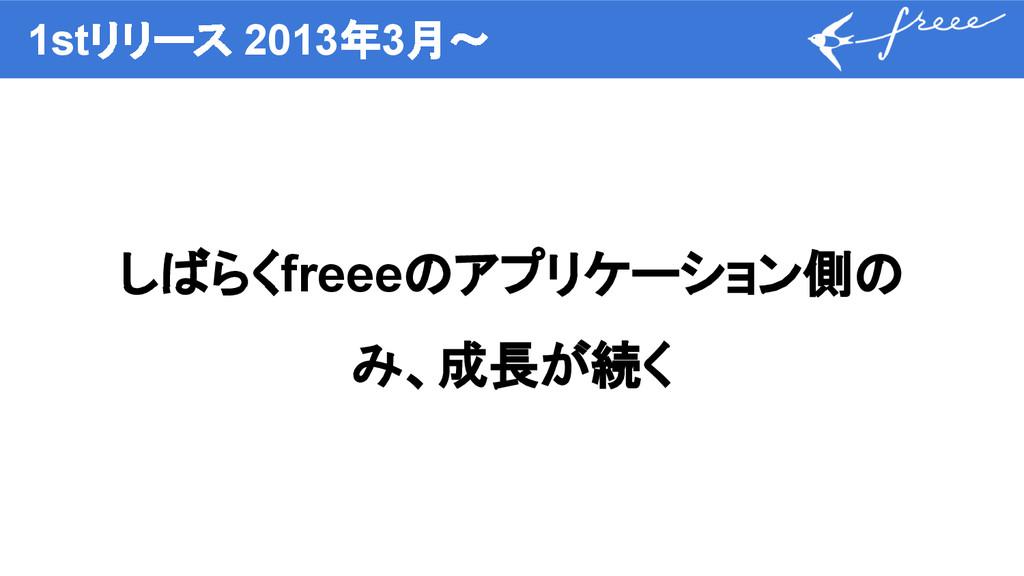 1stリリース 2013年3月〜 しばらくfreeeのアプリケーション側の み、成長が続く