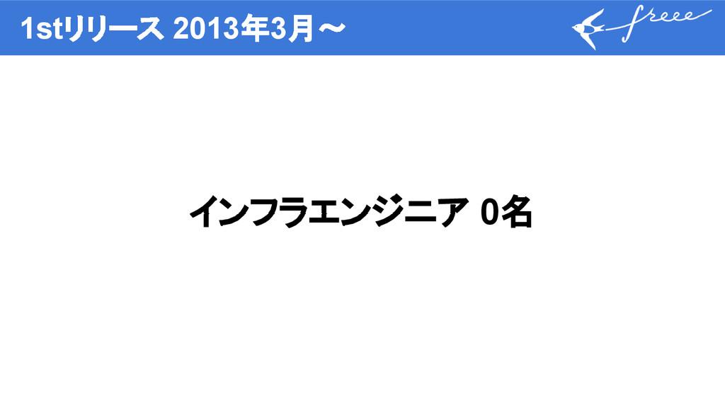 1stリリース 2013年3月〜 インフラエンジニア 0名