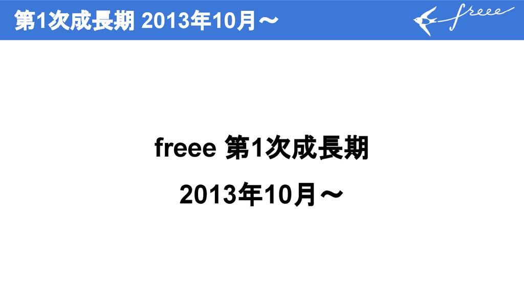 第1次成長期 2013年10月〜 freee 第1次成長期 2013年10月〜