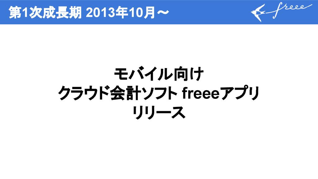第1次成長期 2013年10月〜 モバイル向け クラウド会計ソフト freeeアプリ リリース