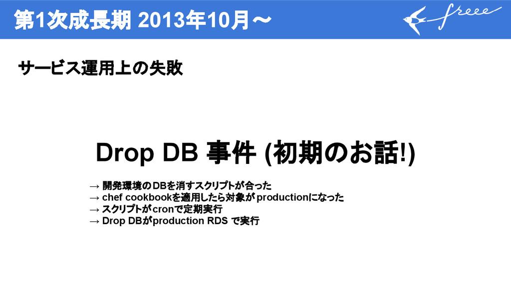 第1次成長期 2013年10月〜 サービス運用上の失敗 Drop DB 事件 (初期のお話!)...