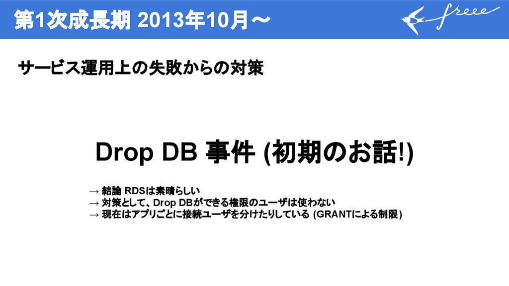 第1次成長期 2013年10月〜 サービス運用上の失敗からの対策 Drop DB 事件 (初期...