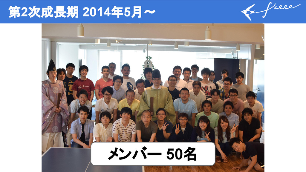 第2次成長期 2014年5月〜 メンバー 50名