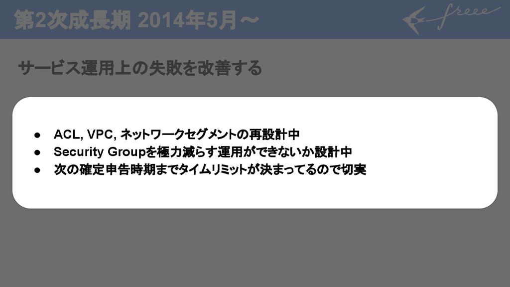 第2次成長期 2014年5月〜 サービス運用上の失敗を改善する Security Group ...