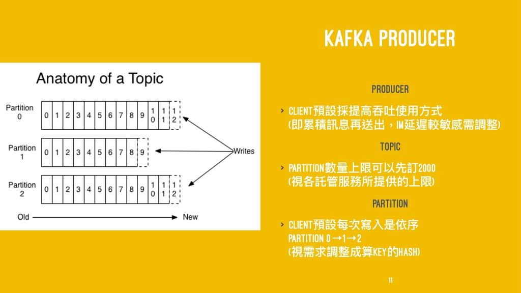 KAFKA PRODUCER Producer > client毆戔䟖ṛރݺֵአොୗ (ܨᔴ...