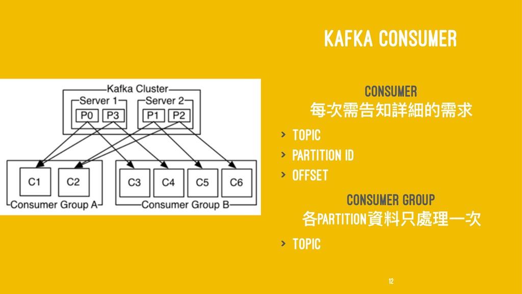 KAFKA CONSUMER Consumer ྯ稞襑ޞᎣ托奞ጱ襑穩 > Topic > Pa...