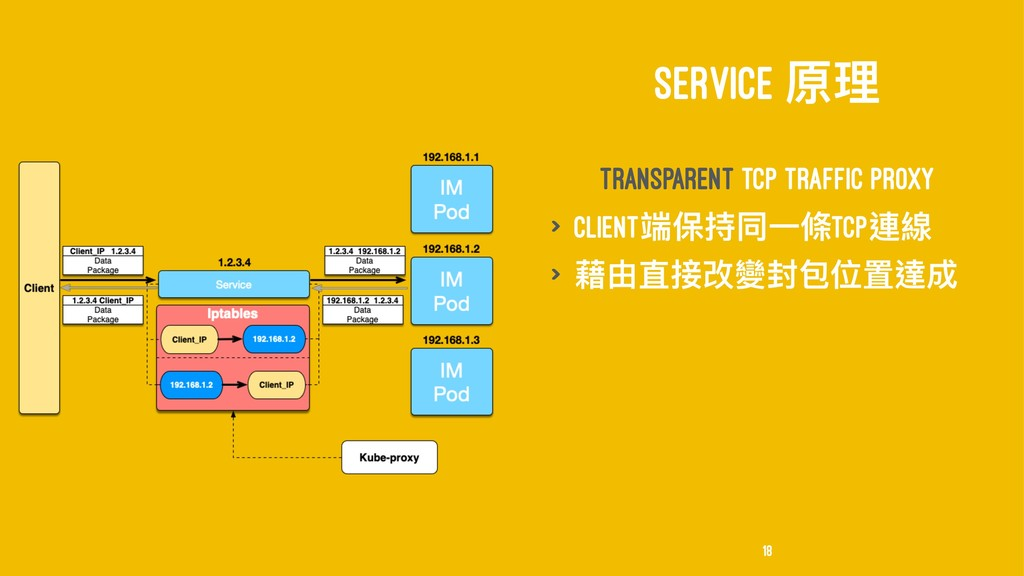 SERVICE ܻቘ transparent tcp traffic proxy > Clie...