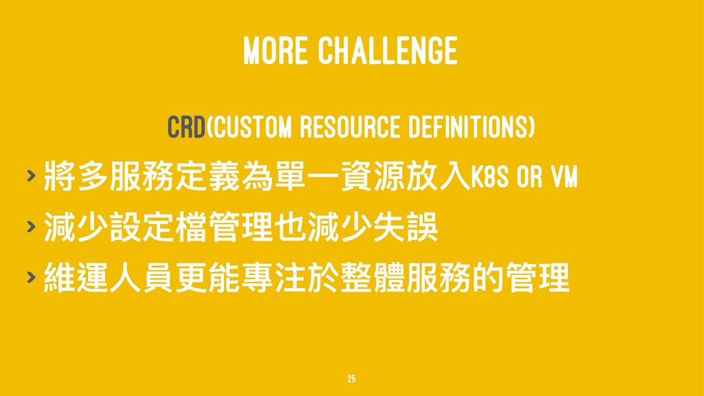 MORE CHALLENGE CRD(Custom Resource Definitions)...