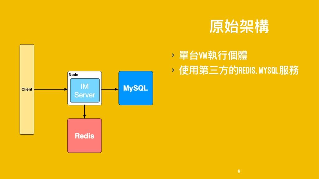 ܻত礍䯤 > 㻌ݣVM䁆ᤈ㮆誢 > ֵአᒫӣොጱRedis, MySQL๐率 6