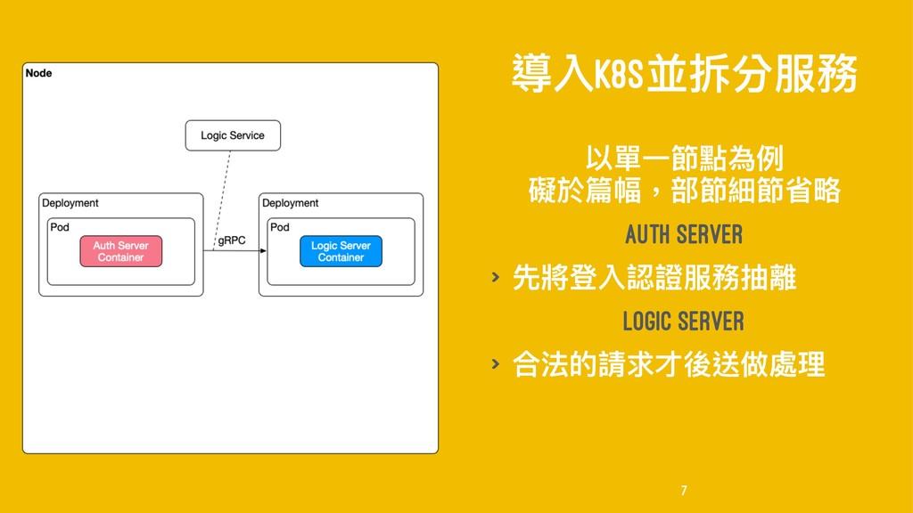 疩獈K8S㪔瞥獤๐率 犥㻌Ӟ℄讨傶ֺ 繸ෝ缰ଏ牧蟂℄奞℄ኼ Auth Server > ض疥...