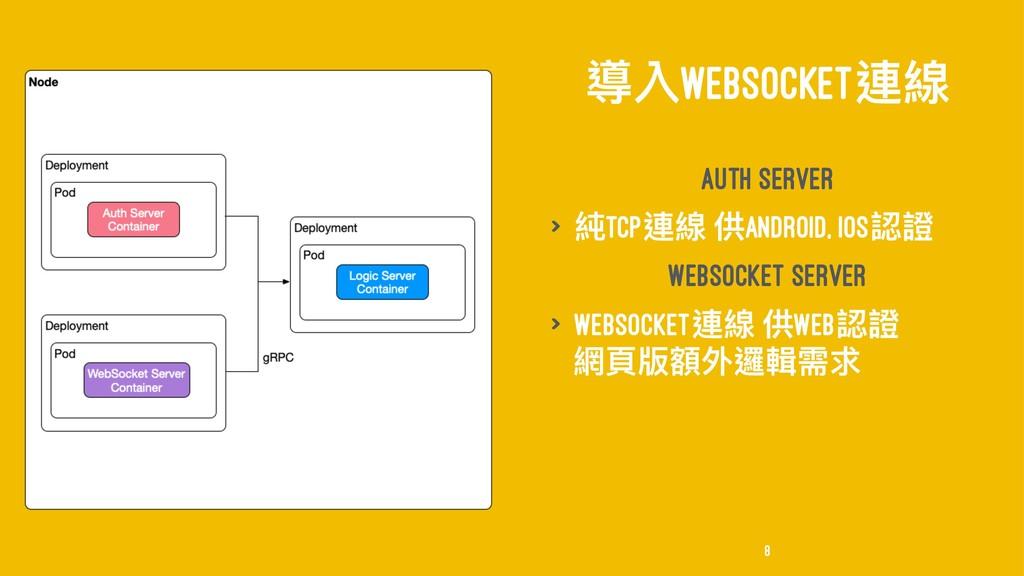 疩獈WEBSOCKET蝫娄 Auth Server > 奈TCP蝫娄 ׀Android, iO...
