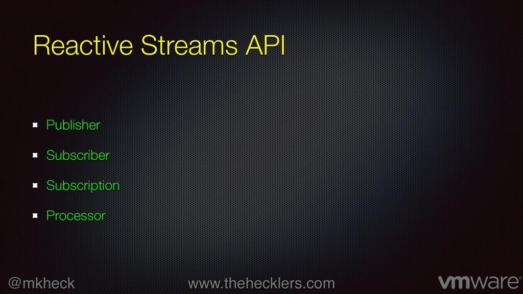@mkheck www.thehecklers.com Reactive Streams AP...