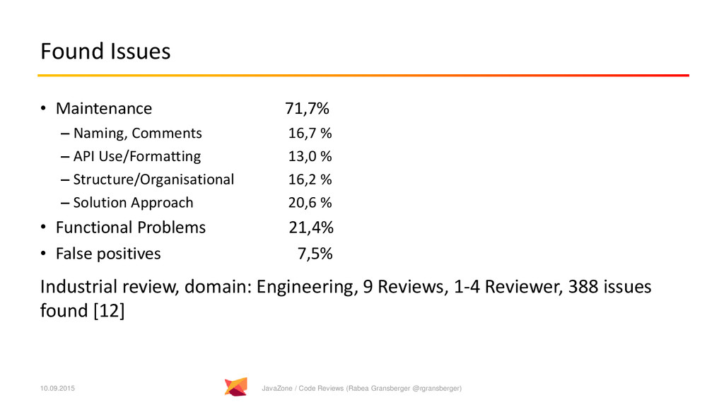 Found Issues • Maintenance 71,7% – Naming, Comm...