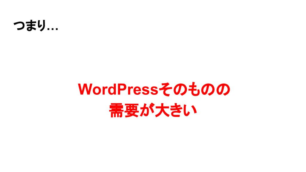 つまり… WordPressそのものの 需要が大きい