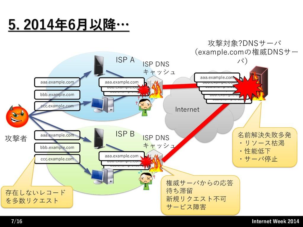 Internet Week 2014 Internet Week 2014 攻撃者 攻撃対象?...