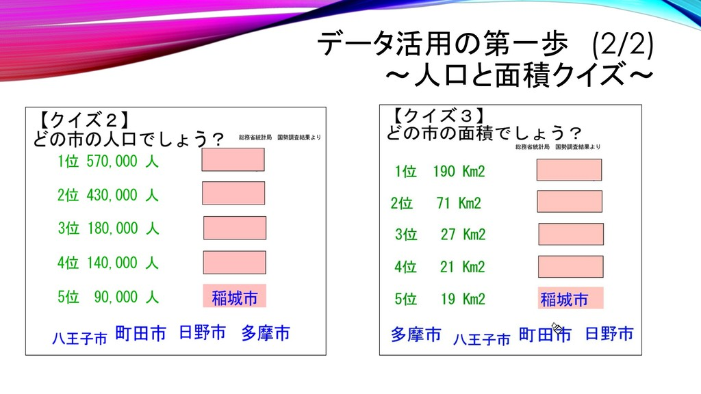 データ活用の第一歩 (2/2) ~人口と面積クイズ~