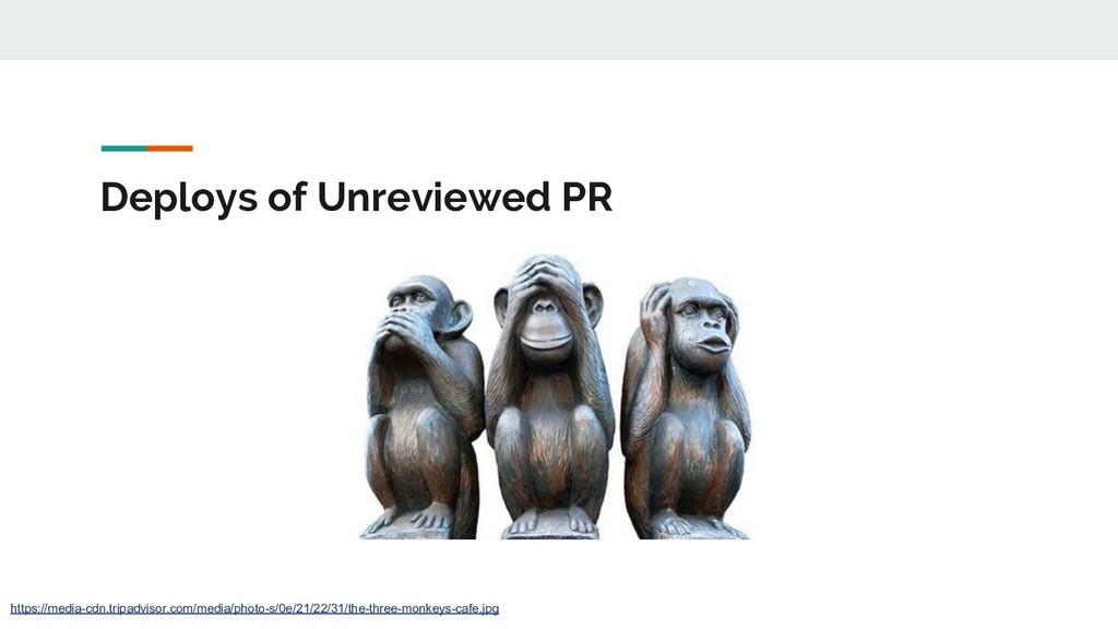 Deploys of Unreviewed PR https://media-cdn.trip...
