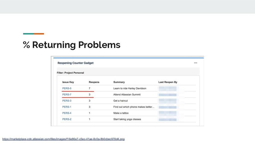 % Returning Problems https://marketplace-cdn.at...