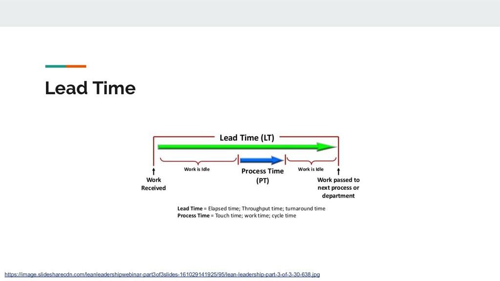 Lead Time https://image.slidesharecdn.com/leanl...