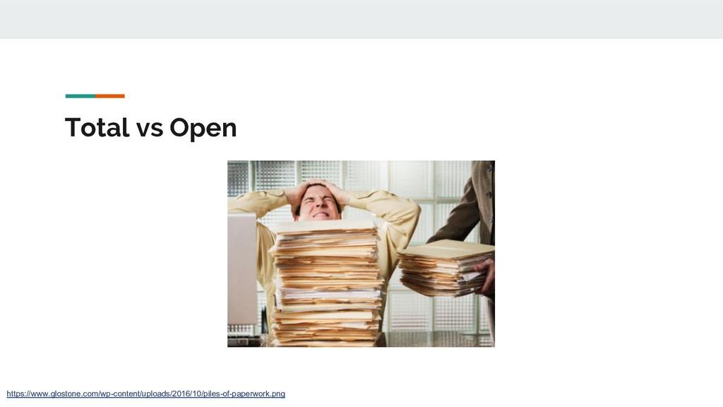 Total vs Open https://www.glostone.com/wp-conte...