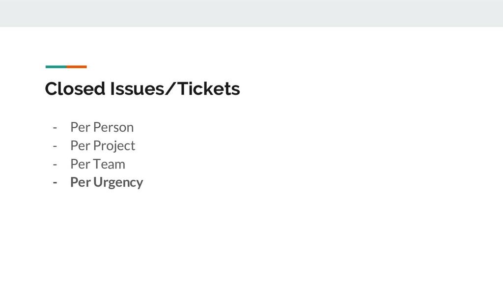 Closed Issues/Tickets - Per Person - Per Projec...