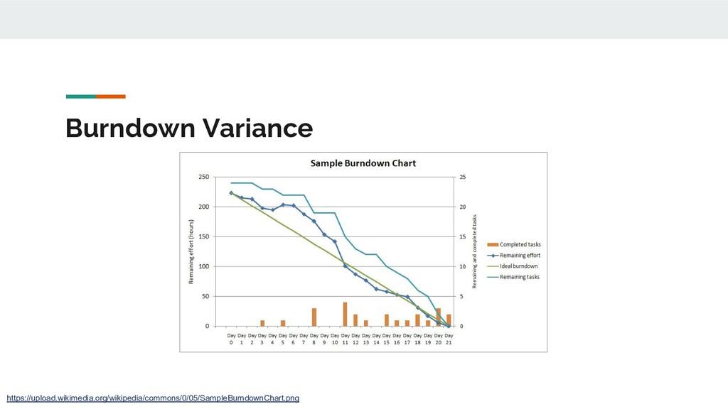 Burndown Variance https://upload.wikimedia.org/...