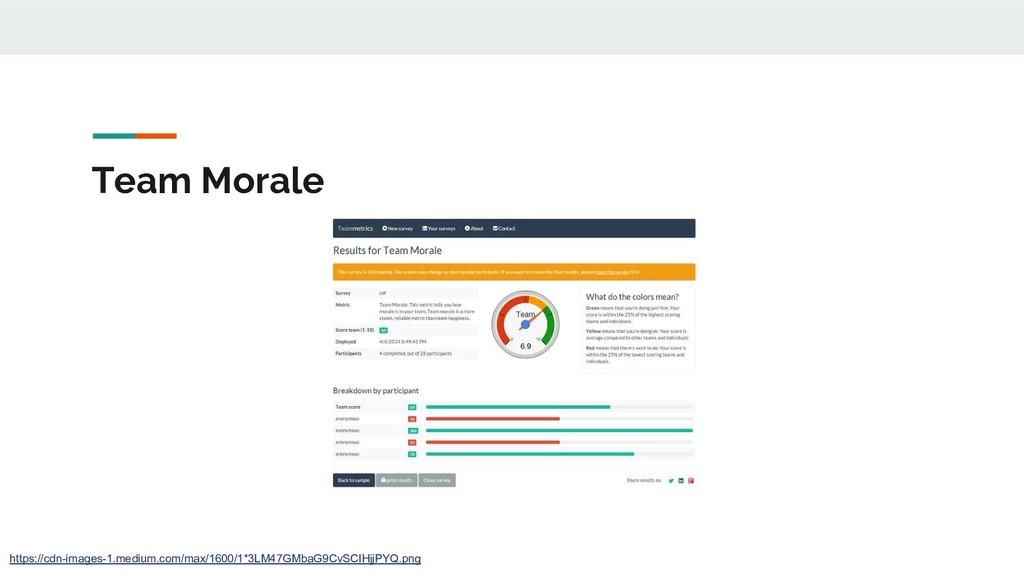 Team Morale https://cdn-images-1.medium.com/max...