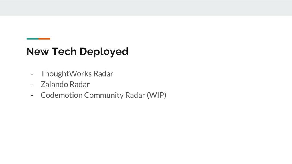 New Tech Deployed - ThoughtWorks Radar - Zaland...