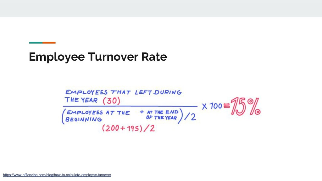 Employee Turnover Rate https://www.officevibe.c...